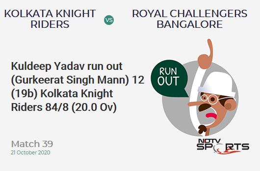 KKR vs RCB: Match 39: WICKET! Kuldeep Yadav run out (Gurkeerat Singh Mann) 12 (19b, 1x4, 0x6). Kolkata Knight Riders 84/8 (20.0 Ov). CRR: 4.2