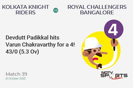 KKR vs RCB: Match 39: Devdutt Padikkal hits Varun Chakravarthy for a 4! Royal Challengers Bangalore 43/0 (5.3 Ov). Target: 85; RRR: 2.90