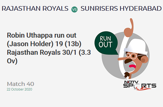 RR vs SRH: Match 40: WICKET! Robin Uthappa run out (Jason Holder) 19 (13b, 2x4, 1x6). Rajasthan Royals 30/1 (3.3 Ov). CRR: 8.57