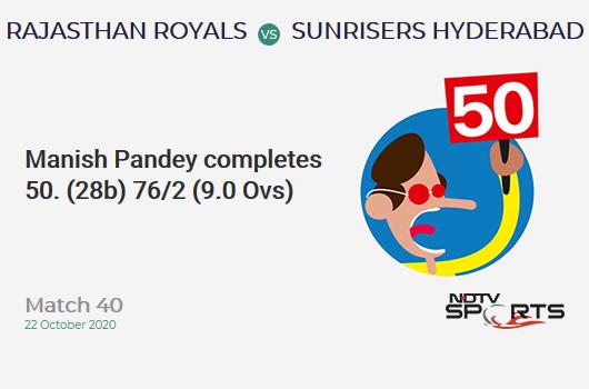 RR vs SRH: Match 40: FIFTY! Manish Pandey completes 50 (28b, 3x4, 5x6). Sunrisers Hyderabad 76/2 (9.0 Ovs). Target: 155; RRR: 7.18
