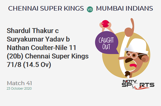 CSK vs MI: Match 41: WICKET! Shardul Thakur c Suryakumar Yadav b Nathan Coulter-Nile 11 (20b, 0x4, 0x6). Chennai Super Kings 71/8 (14.5 Ov). CRR: 4.78