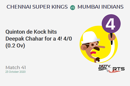 CSK vs MI: Match 41: Quinton de Kock hits Deepak Chahar for a 4! Mumbai Indians 4/0 (0.2 Ov). Target: 115; RRR: 5.64