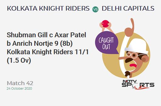 KKR vs DC: Match 42: WICKET! Shubman Gill c Axar Patel b Anrich Nortje 9 (8b, 2x4, 0x6). Kolkata Knight Riders 11/1 (1.5 Ov). CRR: 6