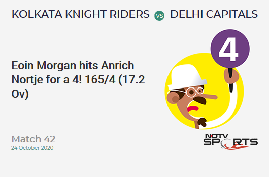 KKR vs DC: Match 42: Eoin Morgan hits Anrich Nortje for a 4! Kolkata Knight Riders 165/4 (17.2 Ov). CRR: 9.51