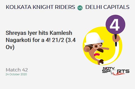 KKR vs DC: Match 42: Shreyas Iyer hits Kamlesh Nagarkoti for a 4! Delhi Capitals 21/2 (3.4 Ov). Target: 195; RRR: 10.65