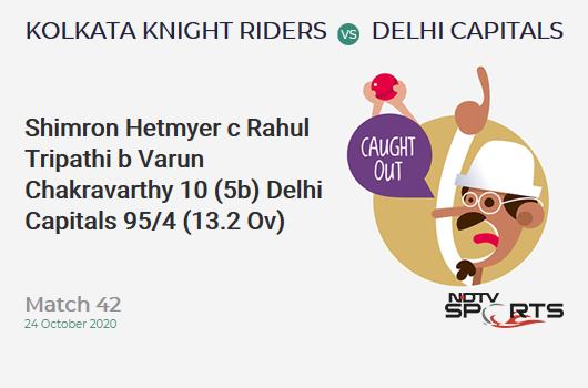 KKR vs DC: Match 42: WICKET! Shimron Hetmyer c Rahul Tripathi b Varun Chakravarthy 10 (5b, 0x4, 1x6). Delhi Capitals 95/4 (13.2 Ov). Target: 195; RRR: 15.0
