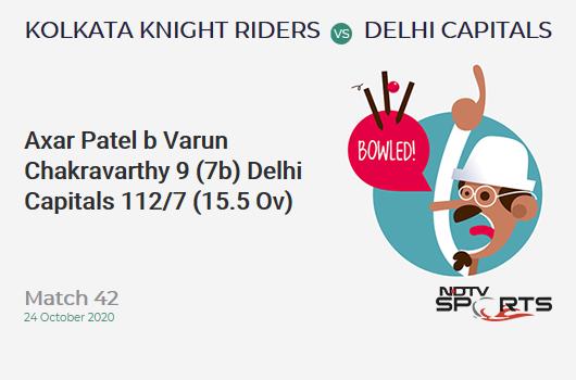 KKR vs DC: Match 42: WICKET! Axar Patel b Varun Chakravarthy 9 (7b, 0x4, 1x6). Delhi Capitals 112/7 (15.5 Ov). Target: 195; RRR: 19.92