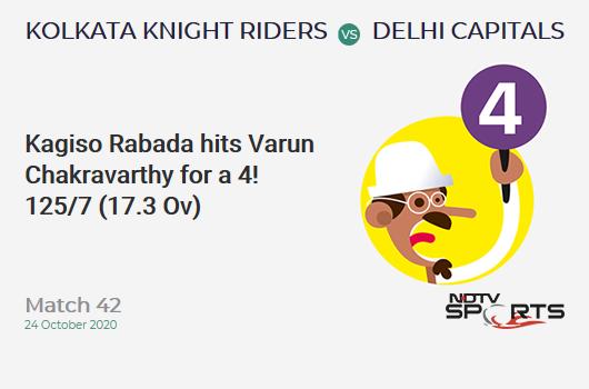 KKR vs DC: Match 42: Kagiso Rabada hits Varun Chakravarthy for a 4! Delhi Capitals 125/7 (17.3 Ov). Target: 195; RRR: 28.00
