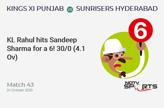KXIP vs SRH: Match 43: It's a SIX! KL Rahul hits Sandeep Sharma. Kings XI Punjab 30/0 (4.1 Ov). CRR: 7.2