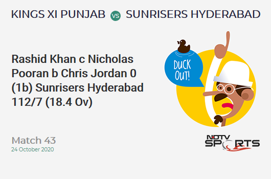 KXIP vs SRH: Match 43: WICKET! Rashid Khan c Nicholas Pooran b Chris Jordan 0 (1b, 0x4, 0x6). Sunrisers Hyderabad 112/7 (18.4 Ov). Target: 127; RRR: 11.25