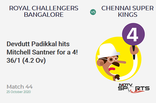 RCB vs CSK: Match 44: Devdutt Padikkal hits Mitchell Santner for a 4! Royal Challengers Bangalore 36/1 (4.2 Ov). CRR: 8.30