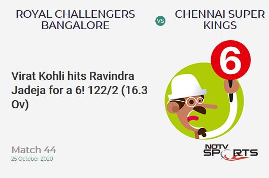 RCB vs CSK: Match 44: It's a SIX! Virat Kohli hits Ravindra Jadeja. Royal Challengers Bangalore 122/2 (16.3 Ov). CRR: 7.39