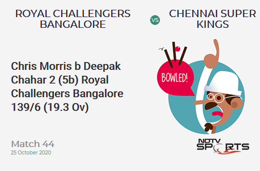 RCB vs CSK: Match 44: WICKET! Chris Morris b Deepak Chahar 2 (5b, 0x4, 0x6). Royal Challengers Bangalore 139/6 (19.3 Ov). CRR: 7.12