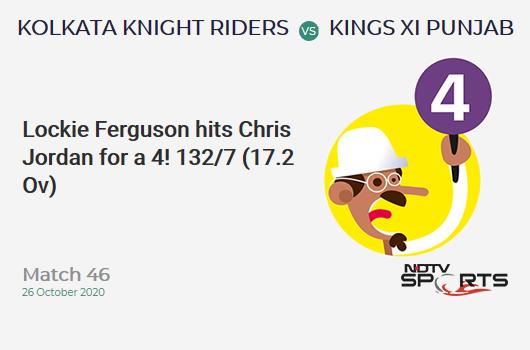 KKR vs KXIP: Match 46: Lockie Ferguson hits Chris Jordan for a 4! Kolkata Knight Riders 132/7 (17.2 Ov). CRR: 7.61