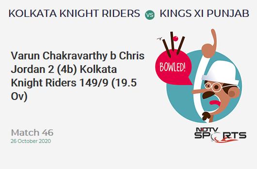 KKR vs KXIP: Match 46: WICKET! Varun Chakravarthy b Chris Jordan 2 (4b, 0x4, 0x6). Kolkata Knight Riders 149/9 (19.5 Ov). CRR: 7.51