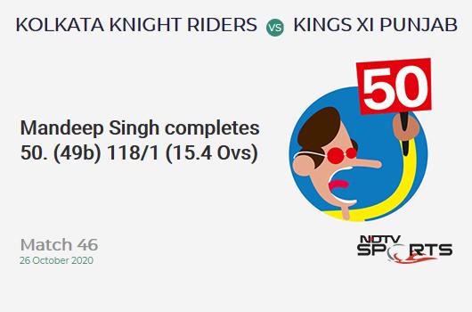 KKR vs KXIP: Match 46: FIFTY! Mandeep Singh completes 50 (49b, 6x4, 1x6). Kings XI Punjab 118/1 (15.4 Ovs). Target: 150; RRR: 7.38
