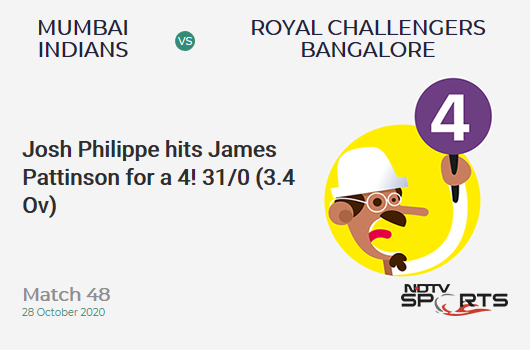 MI vs RCB: Match 48: Josh Philippe hits James Pattinson for a 4! Royal Challengers Bangalore 31/0 (3.4 Ov). CRR: 8.45