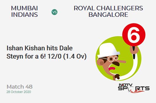 MI vs RCB: Match 48: It's a SIX! Ishan Kishan hits Dale Steyn. Mumbai Indians 12/0 (1.4 Ov). Target: 165; RRR: 8.35