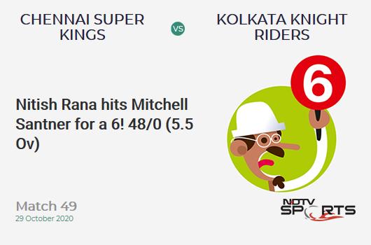 CSK vs KKR: Match 49: It's a SIX! Nitish Rana hits Mitchell Santner. Kolkata Knight Riders 48/0 (5.5 Ov). CRR: 8.22