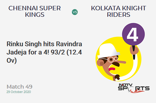 CSK vs KKR: Match 49: Rinku Singh hits Ravindra Jadeja for a 4! Kolkata Knight Riders 93/2 (12.4 Ov). CRR: 7.34
