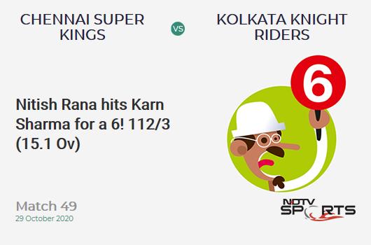CSK vs KKR: Match 49: It's a SIX! Nitish Rana hits Karn Sharma. Kolkata Knight Riders 112/3 (15.1 Ov). CRR: 7.38