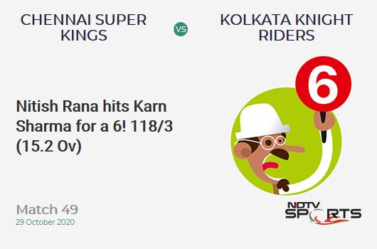 CSK vs KKR: Match 49: It's a SIX! Nitish Rana hits Karn Sharma. Kolkata Knight Riders 118/3 (15.2 Ov). CRR: 7.69