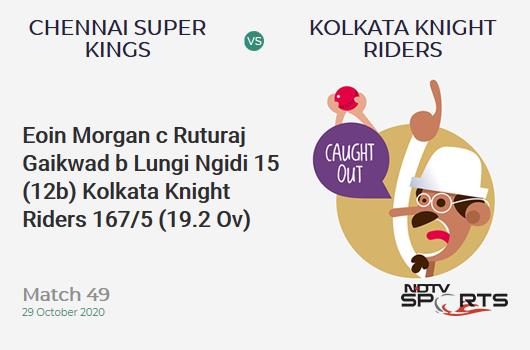 CSK vs KKR: Match 49: WICKET! Eoin Morgan c Ruturaj Gaikwad b Lungi Ngidi 15 (12b, 2x4, 0x6). Kolkata Knight Riders 167/5 (19.2 Ov). CRR: 8.63