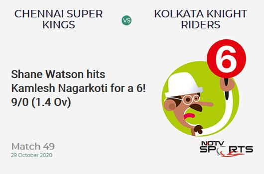 CSK vs KKR: Match 49: It's a SIX! Shane Watson hits Kamlesh Nagarkoti. Chennai Super Kings 9/0 (1.4 Ov). Target: 173; RRR: 8.95