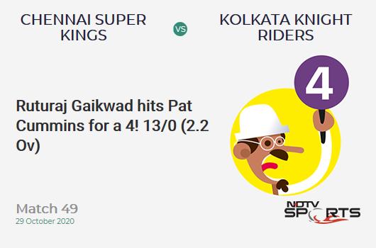 CSK vs KKR: Match 49: Ruturaj Gaikwad hits Pat Cummins for a 4! Chennai Super Kings 13/0 (2.2 Ov). Target: 173; RRR: 9.06