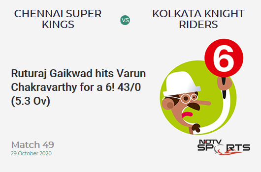 CSK vs KKR: Match 49: It's a SIX! Ruturaj Gaikwad hits Varun Chakravarthy. Chennai Super Kings 43/0 (5.3 Ov). Target: 173; RRR: 8.97