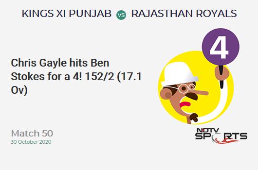 KXIP vs RR: Match 50: Chris Gayle hits Ben Stokes for a 4! Kings XI Punjab 152/2 (17.1 Ov). CRR: 8.85