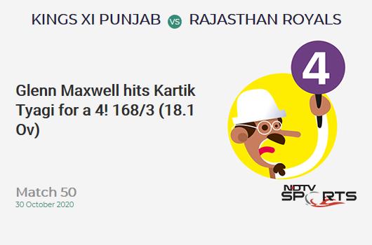 KXIP vs RR: Match 50: Glenn Maxwell hits Kartik Tyagi for a 4! Kings XI Punjab 168/3 (18.1 Ov). CRR: 9.24