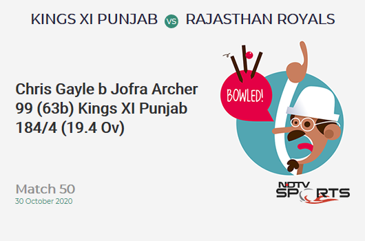 KXIP vs RR: Match 50: WICKET! Chris Gayle b Jofra Archer 99 (63b, 6x4, 8x6). Kings XI Punjab 184/4 (19.4 Ov). CRR: 9.35