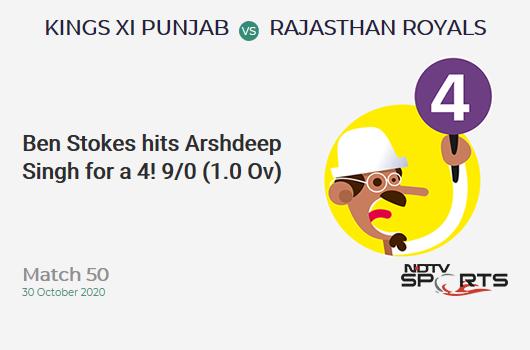KXIP vs RR: Match 50: Ben Stokes hits Arshdeep Singh for a 4! Rajasthan Royals 9/0 (1.0 Ov). Target: 186; RRR: 9.32