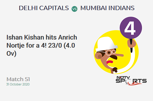 DC vs MI: Match 51: Ishan Kishan hits Anrich Nortje for a 4! Mumbai Indians 23/0 (4.0 Ov). Target: 111; RRR: 5.50