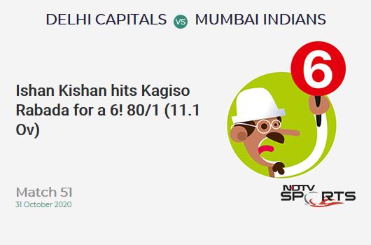 DC vs MI: Match 51: It's a SIX! Ishan Kishan hits Kagiso Rabada. Mumbai Indians 80/1 (11.1 Ov). Target: 111; RRR: 3.51