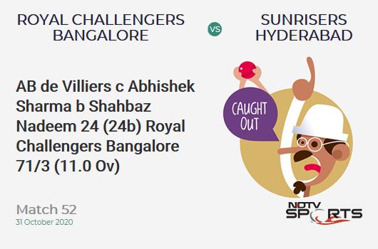 RCB vs SRH: Match 52: WICKET! AB de Villiers c Abhishek Sharma b Shahbaz Nadeem 24 (24b, 1x4, 1x6). Royal Challengers Bangalore 71/3 (11.0 Ov). CRR: 6.45
