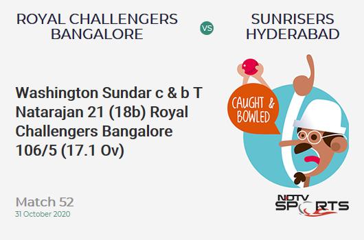 RCB vs SRH: Match 52: WICKET! Washington Sundar c & b T Natarajan 21 (18b, 2x4, 0x6). Royal Challengers Bangalore 106/5 (17.1 Ov). CRR: 6.17