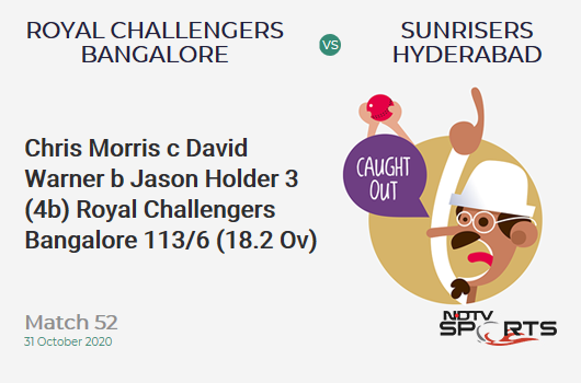 RCB vs SRH: Match 52: WICKET! Chris Morris c David Warner b Jason Holder 3 (4b, 0x4, 0x6). Royal Challengers Bangalore 113/6 (18.2 Ov). CRR: 6.16