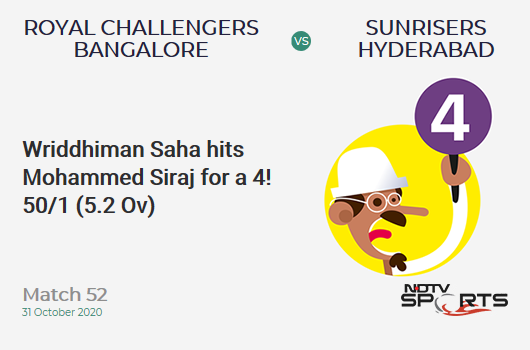 RCB vs SRH: Match 52: Wriddhiman Saha hits Mohammed Siraj for a 4! Sunrisers Hyderabad 50/1 (5.2 Ov). Target: 121; RRR: 4.84