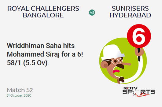 RCB vs SRH: Match 52: It's a SIX! Wriddhiman Saha hits Mohammed Siraj. Sunrisers Hyderabad 58/1 (5.5 Ov). Target: 121; RRR: 4.45