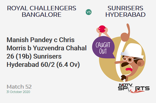 RCB vs SRH: Match 52: WICKET! Manish Pandey c Chris Morris b Yuzvendra Chahal 26 (19b, 3x4, 1x6). Sunrisers Hyderabad 60/2 (6.4 Ov). Target: 121; RRR: 4.58