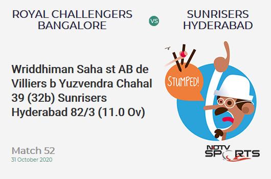 RCB vs SRH: Match 52: WICKET! Wriddhiman Saha st AB de Villiers b Yuzvendra Chahal 39 (32b, 4x4, 1x6). Sunrisers Hyderabad 82/3 (11.0 Ov). Target: 121; RRR: 4.33