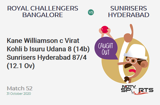 RCB vs SRH: Match 52: WICKET! Kane Williamson c Virat Kohli b Isuru Udana 8 (14b, 0x4, 0x6). Sunrisers Hyderabad 87/4 (12.1 Ov). Target: 121; RRR: 4.34