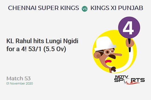 CSK vs KXIP: Match 53: KL Rahul hits Lungi Ngidi for a 4! Kings XI Punjab 53/1 (5.5 Ov). CRR: 9.08