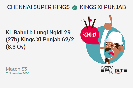 CSK vs KXIP: Match 53: WICKET! KL Rahul b Lungi Ngidi 29 (27b, 3x4, 1x6). Kings XI Punjab 62/2 (8.3 Ov). CRR: 7.29