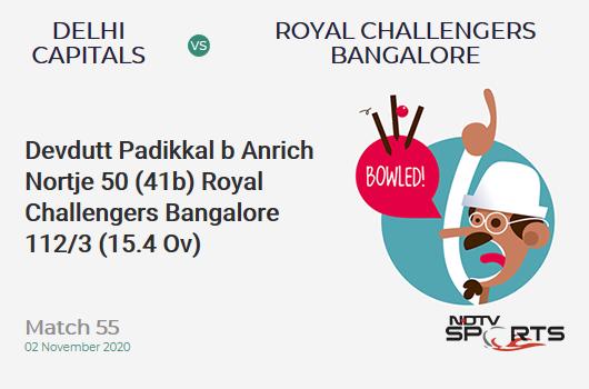 DC vs RCB: Match 55: WICKET! Devdutt Padikkal b Anrich Nortje 50 (41b, 5x4, 0x6). Royal Challengers Bangalore 112/3 (15.4 Ov). CRR: 7.14
