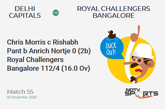DC vs RCB: Match 55: WICKET! Chris Morris c Rishabh Pant b Anrich Nortje 0 (2b, 0x4, 0x6). Royal Challengers Bangalore 112/4 (16.0 Ov). CRR: 7