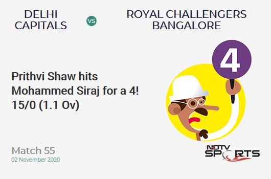 DC vs RCB: Match 55: Prithvi Shaw hits Mohammed Siraj for a 4! Delhi Capitals 15/0 (1.1 Ov). Target: 153; RRR: 7.33