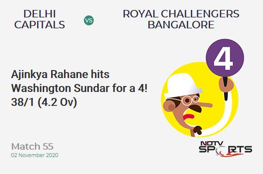 DC vs RCB: Match 55: Ajinkya Rahane hits Washington Sundar for a 4! Delhi Capitals 38/1 (4.2 Ov). Target: 153; RRR: 7.34